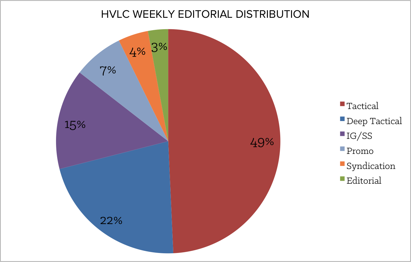 HVLC_editorial_strategy-1.png