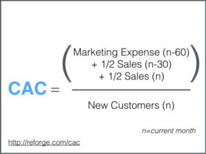 calculate customer acquisition cost