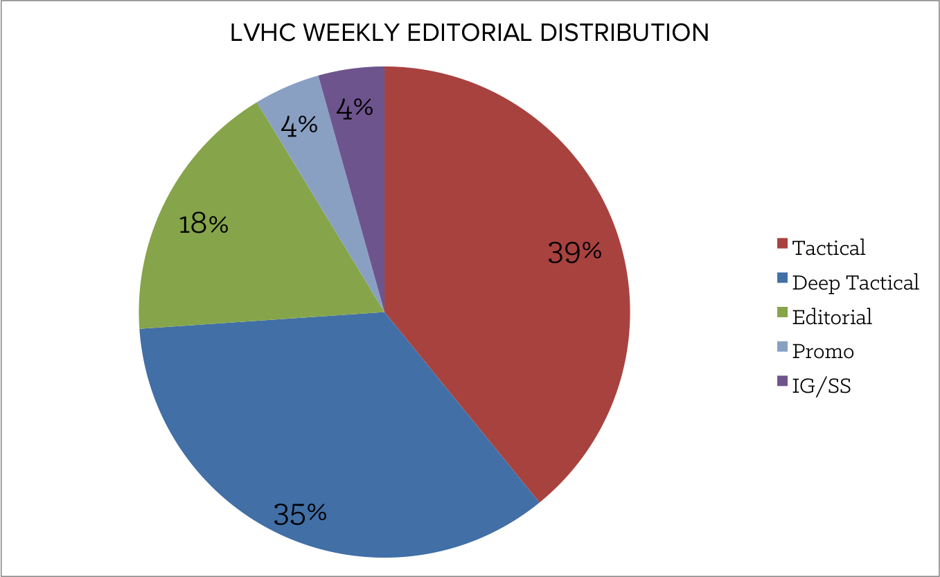LVHC_editorial_strategy.png