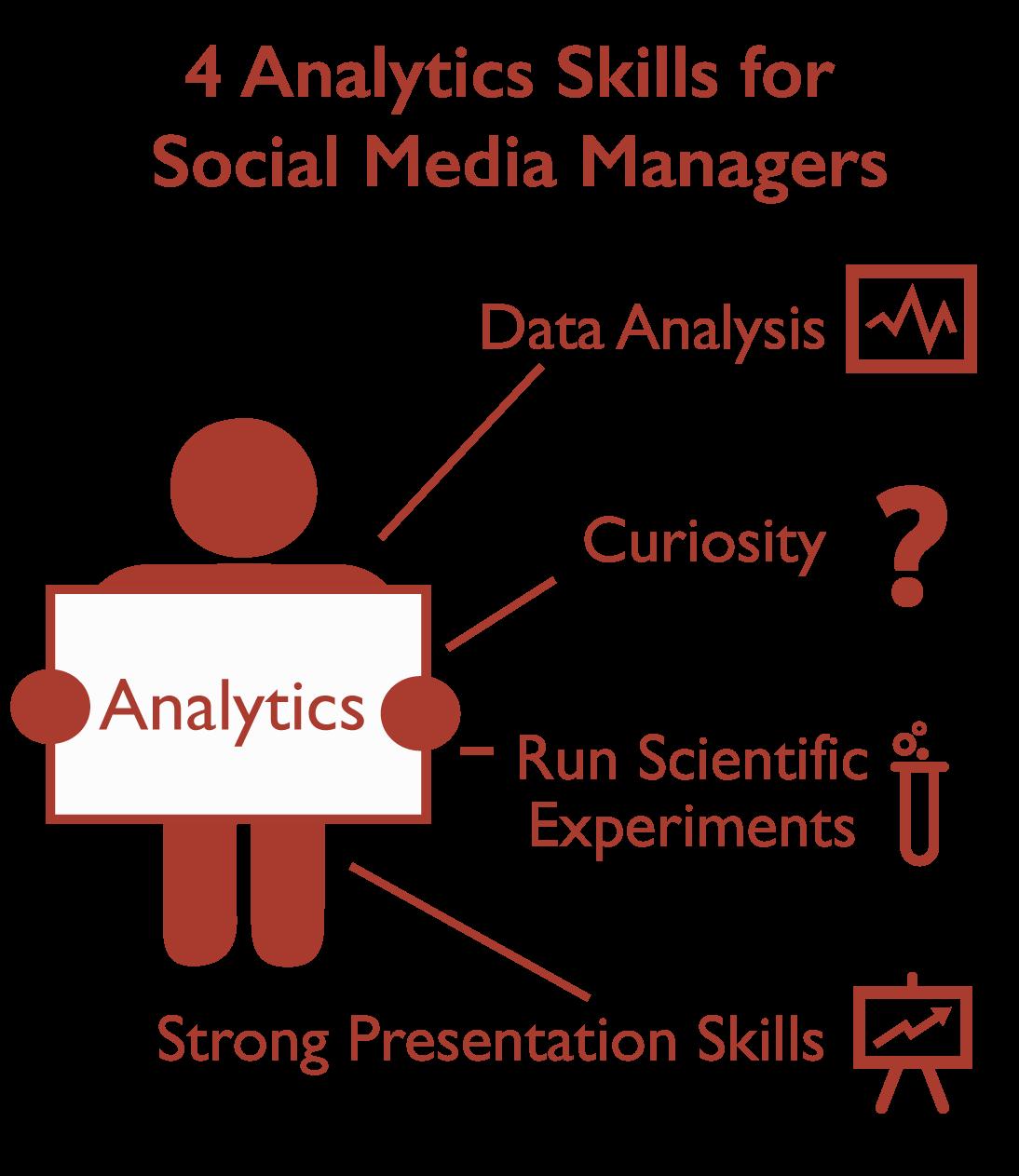 social media manager job description pdf