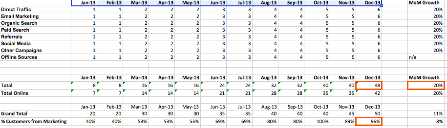 Monthly_Marketing_Metrics_Excel.png