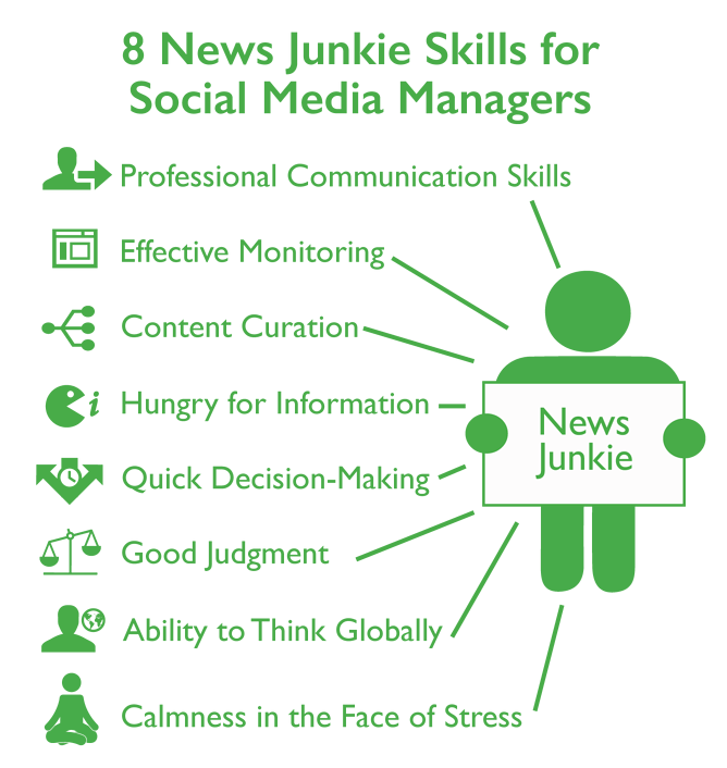 what the best social media community managers actually do in their news junkie 1