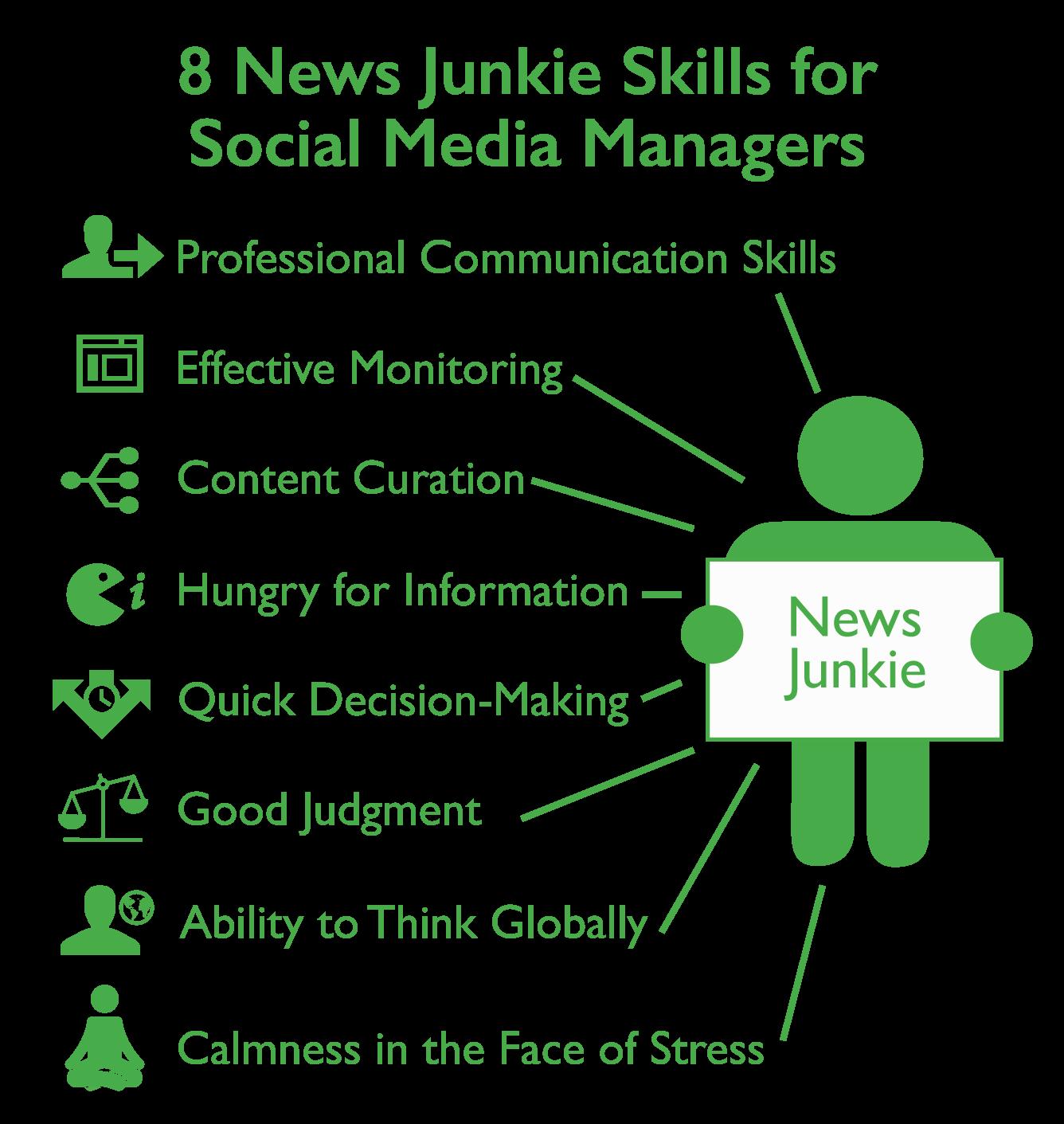News-Junkie_1