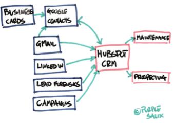 Pete_Guide_Diagram.png