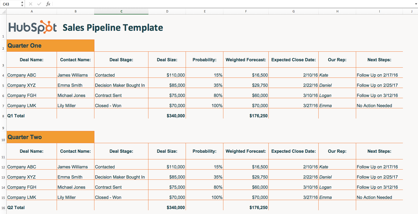 Sales-pipeline-template-download.png