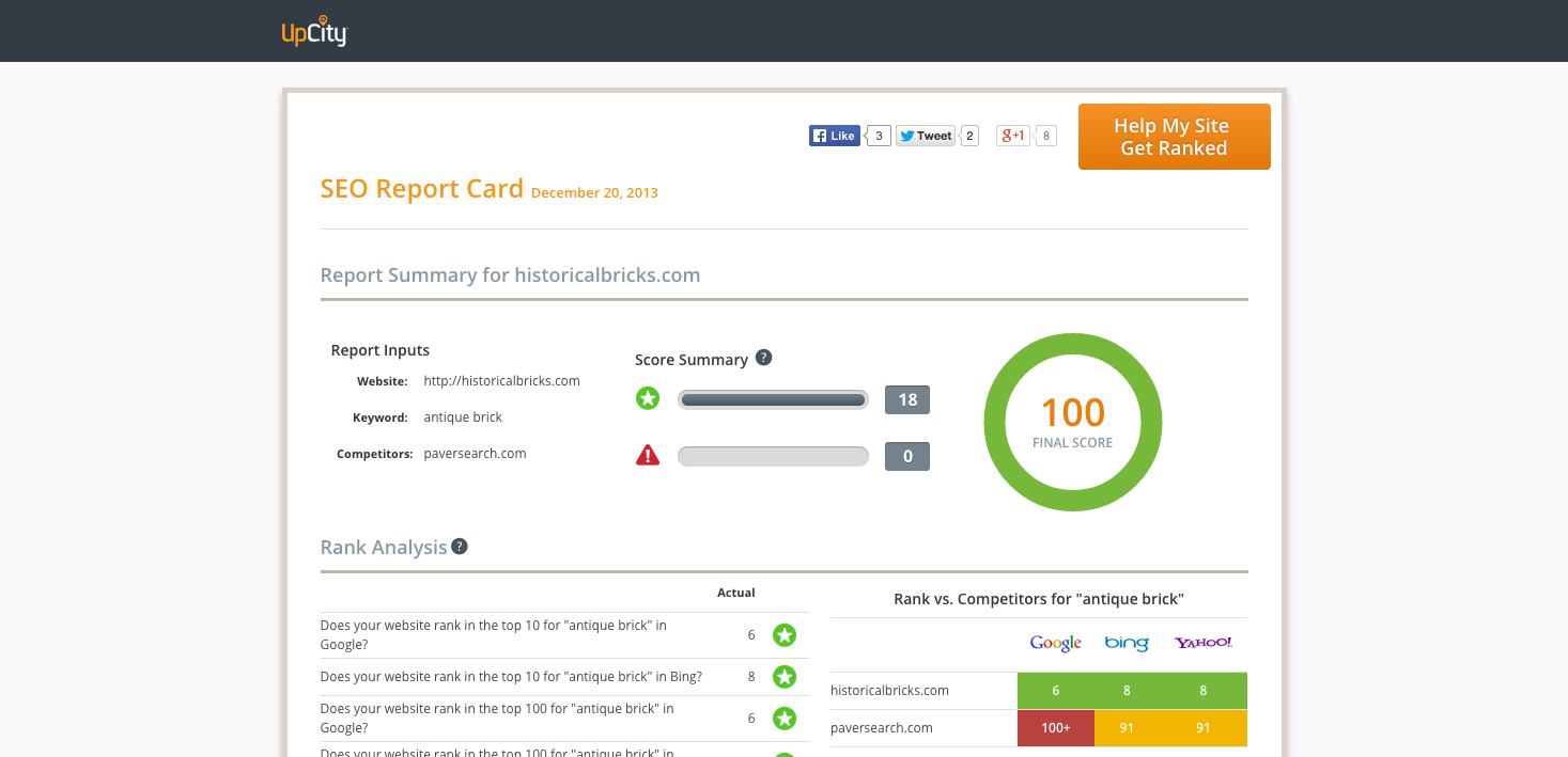 UpCity's SEO Report Card dashboard