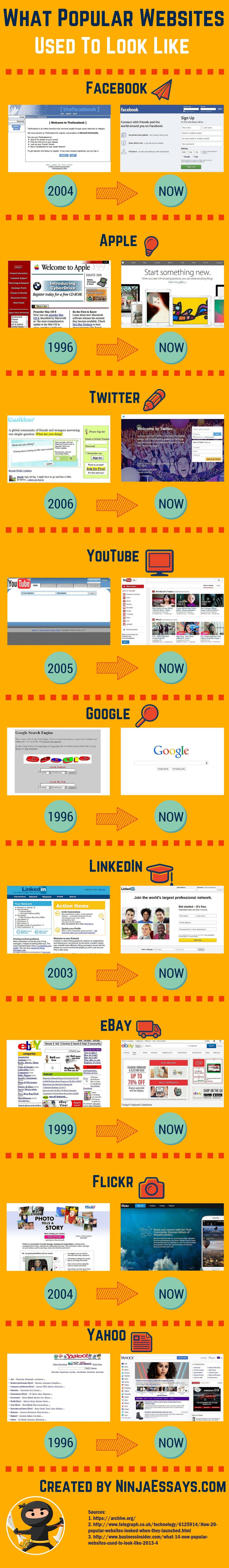 What-Popular-Websites-Used-to-Look-Like-2.jpg