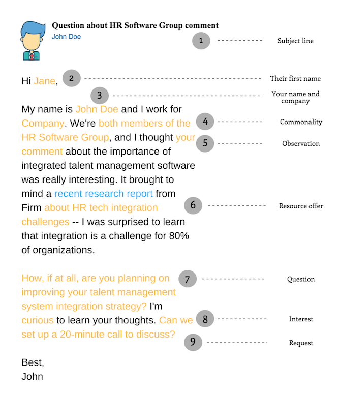 anatomy-perfect-linkedin-message-inmail-105725-edited.png