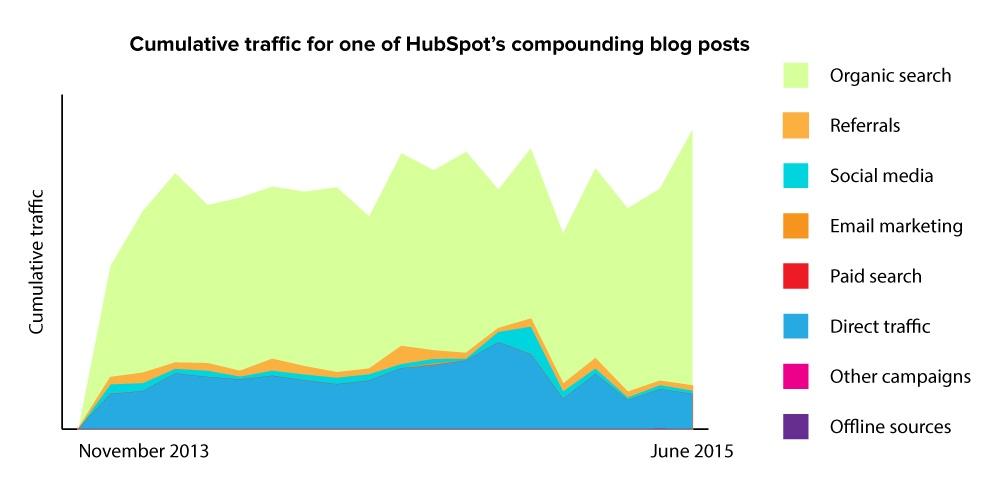 Blog-Post-graphics-sources