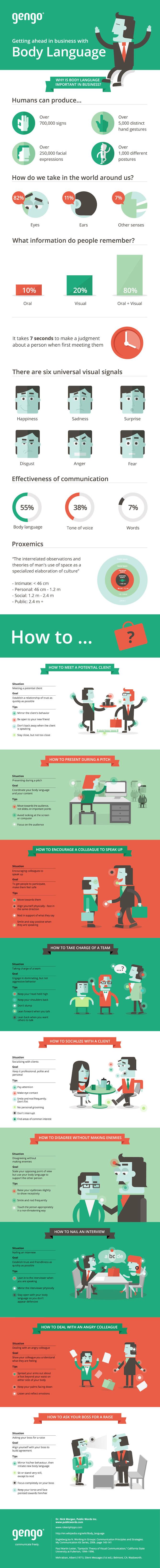 body_language_business