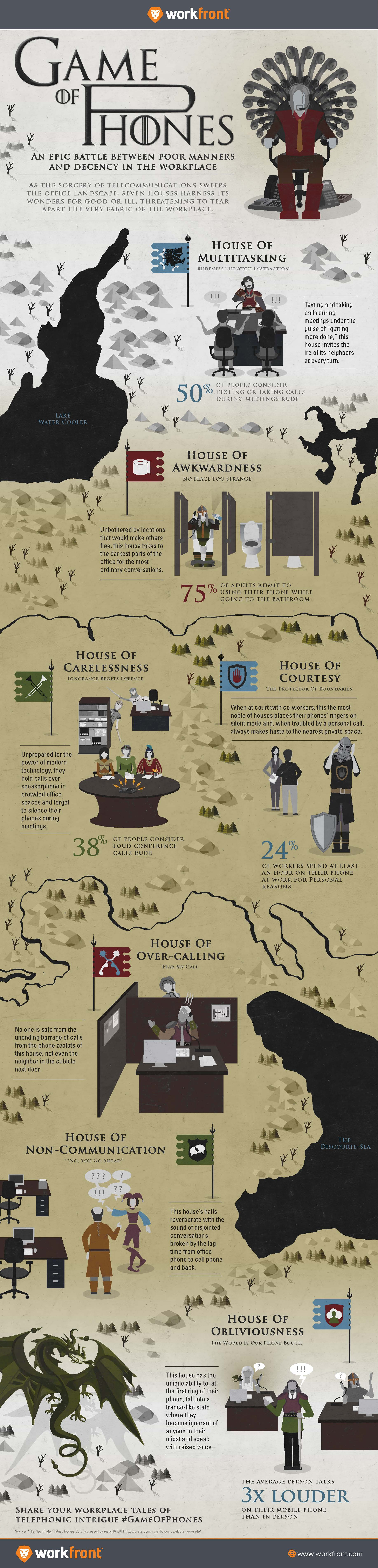 game-of-phones-infographic
