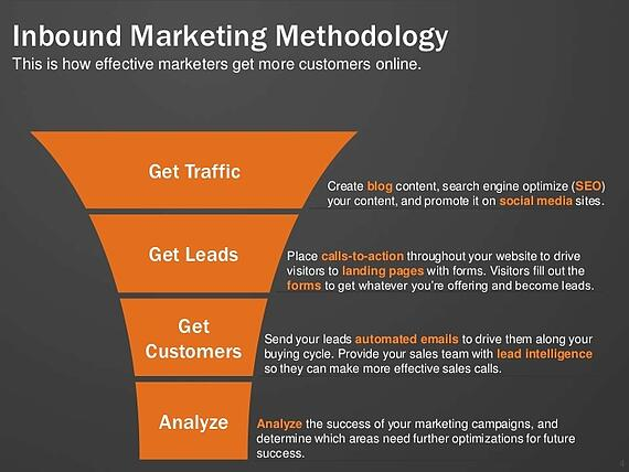 hubspot-inbound-marketing-essentials-webinar-international-4-728-1.jpg
