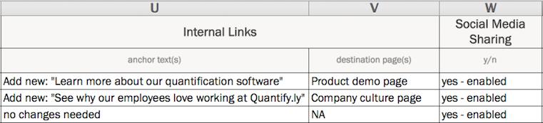 internal_links_and_social_sharing.png