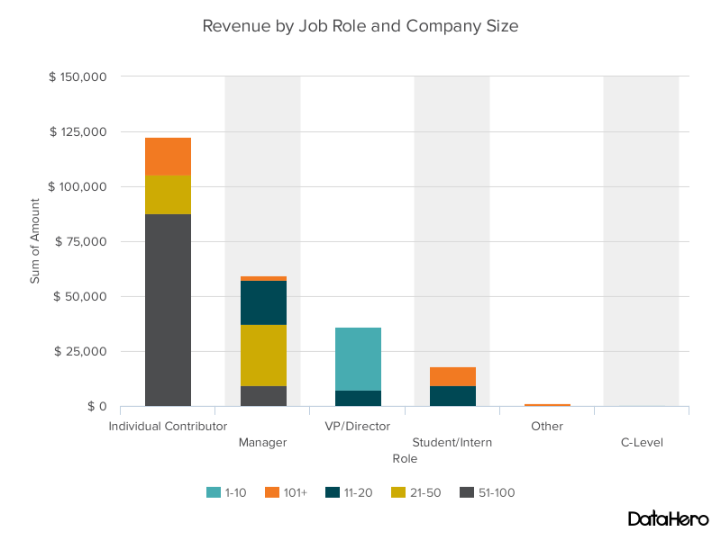 job_role_company_size.png