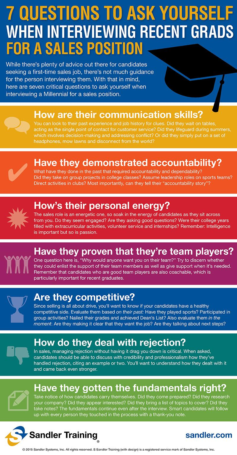 7 sales interview questions to ask millennials infographic