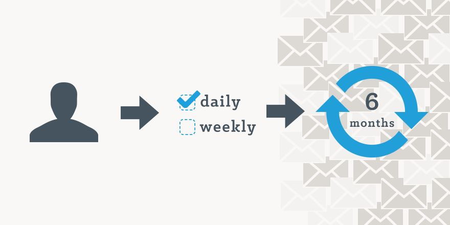 new-marketing-blog-subscription-emails-1.png