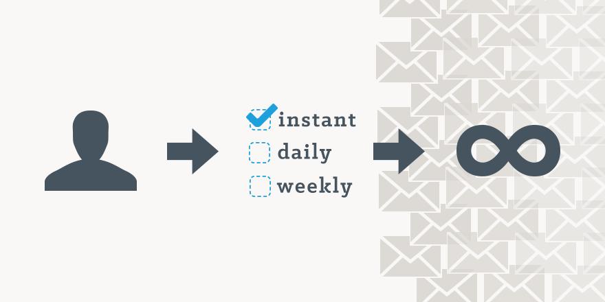 old-marketing-blog-subscription-emails.png