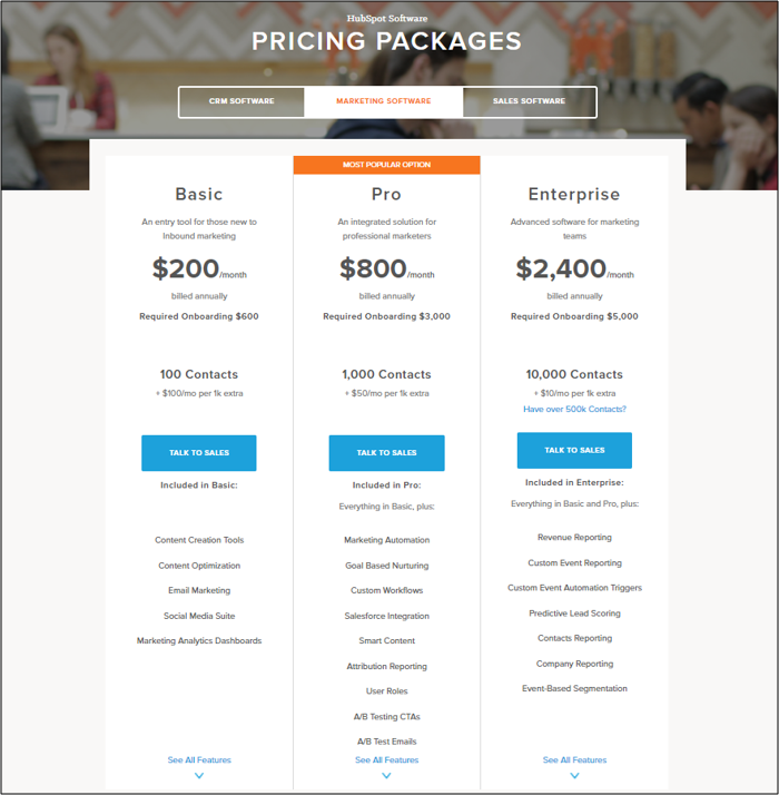 old-pricing-page-1.png  How HubSpot's Pricing Page Redesign Increased MQL Conversions by 165% & Free Sign-Ups by 89% old pricing page 1