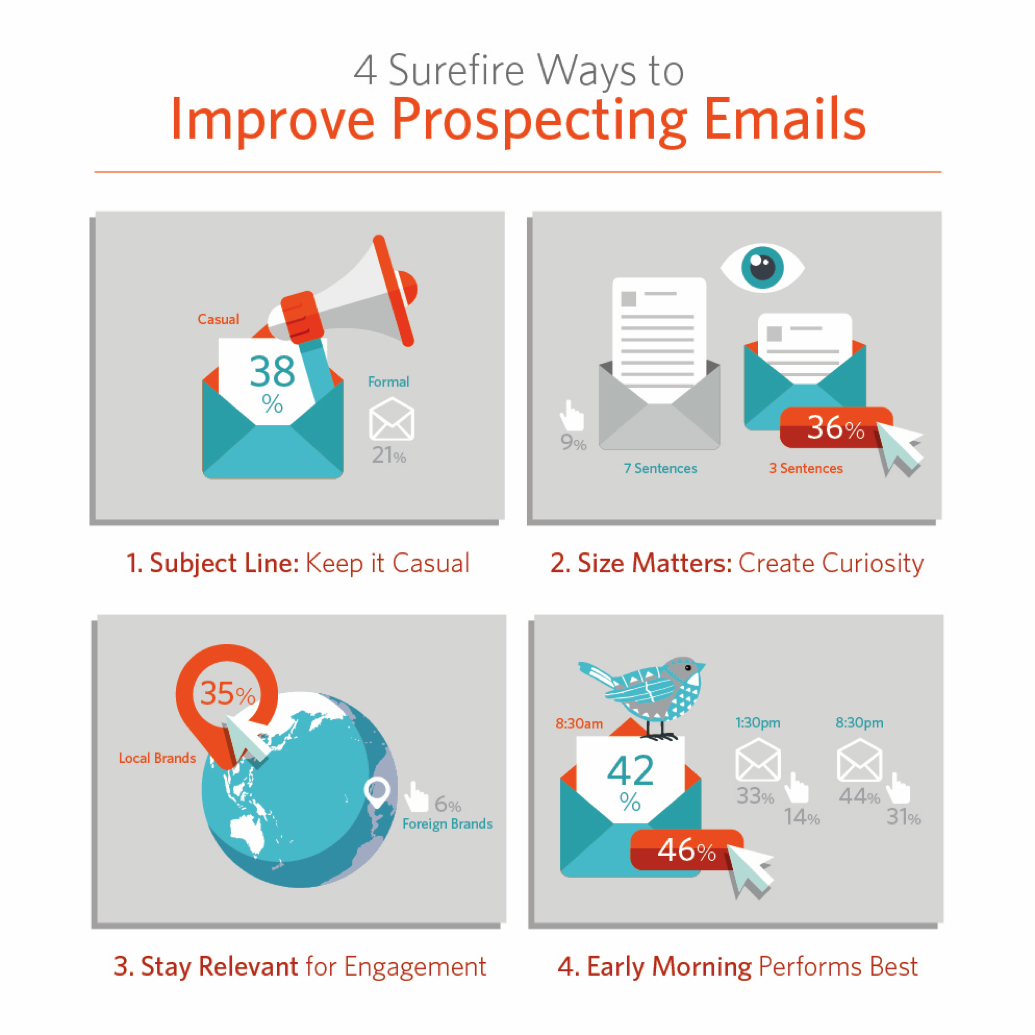 prospecting-emails.png