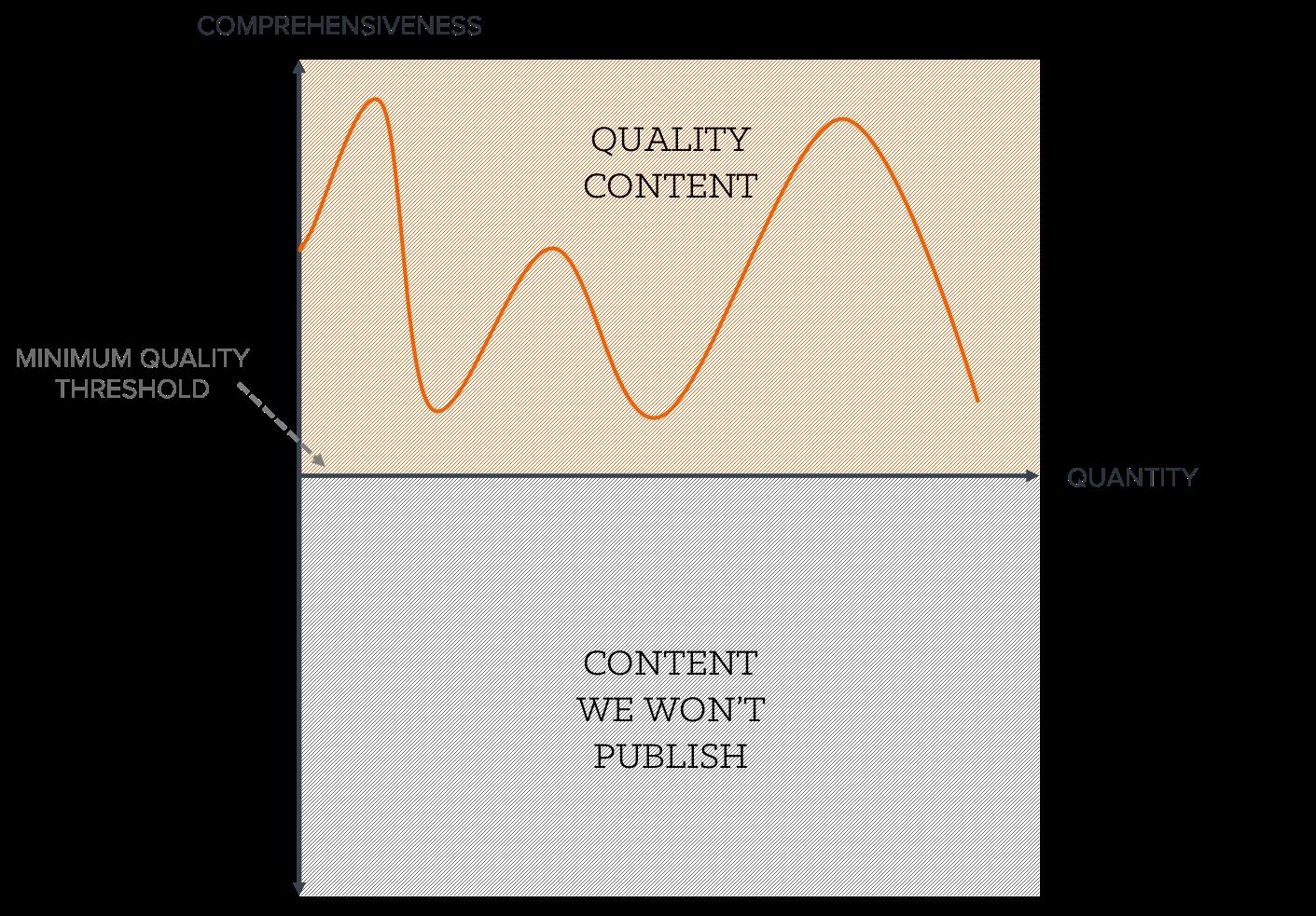 quality_vs_quantity-1.png