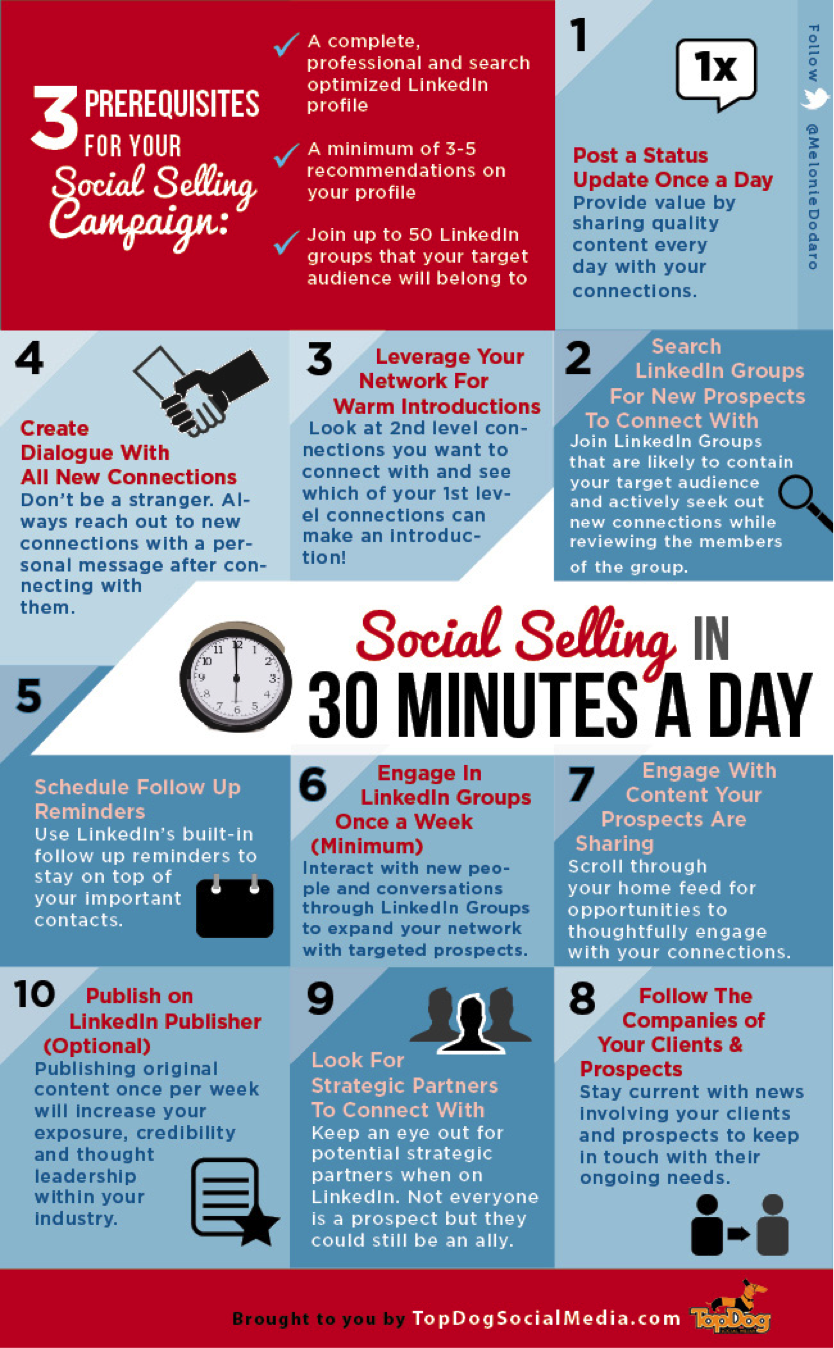 social-selling-30-minutes
