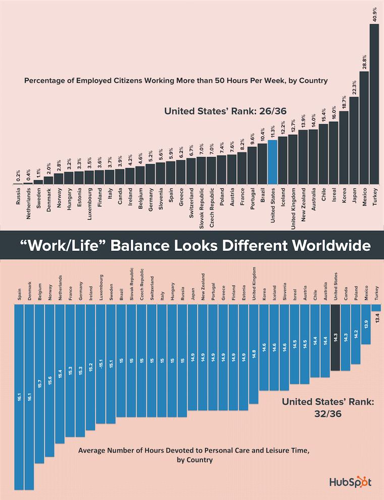 work-life-balance-around-the-world.png