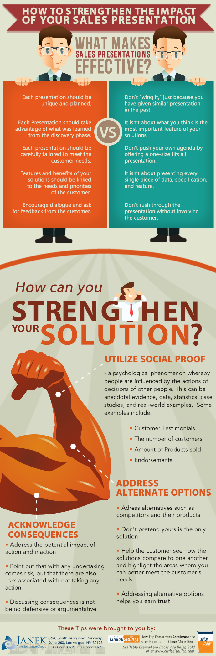 8 Proven Strategies To Nail Your Next Sales Pitch Infographic