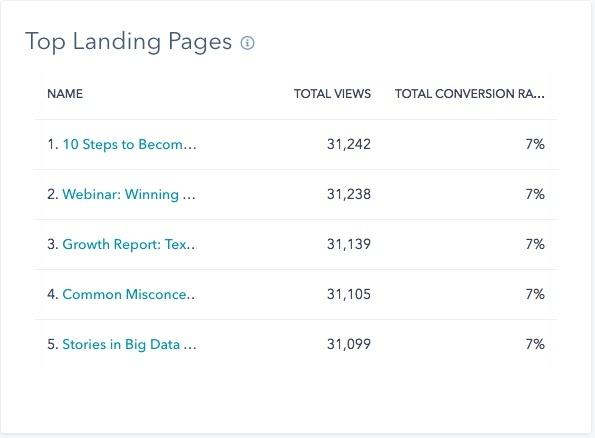 Top Landing Pages Image.jpg