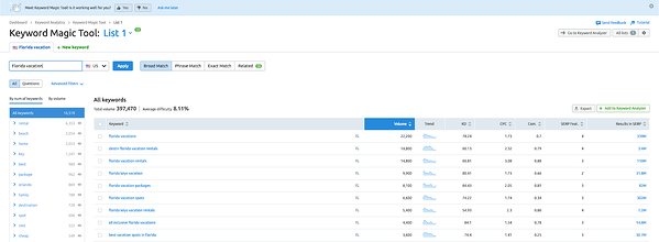 12 Ppc Tools Software To Help Your Ad Campaigns Crush It