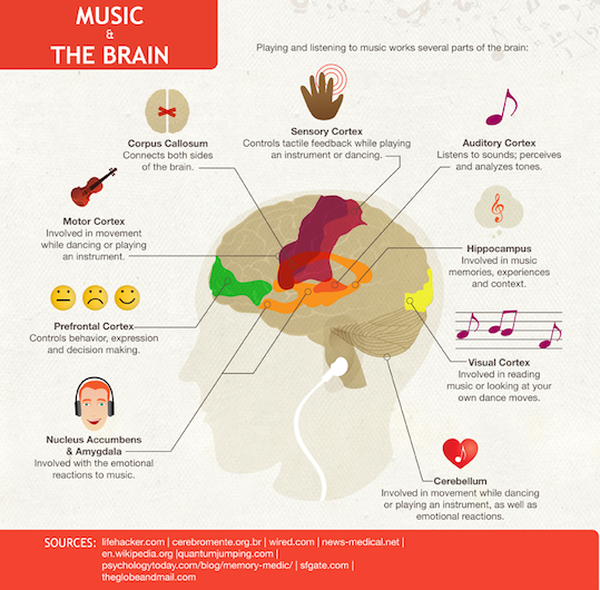 15-Studied-Effects-of-Classical-Music-on-Your-Brain_zpsd5b63a4e.png-original.png