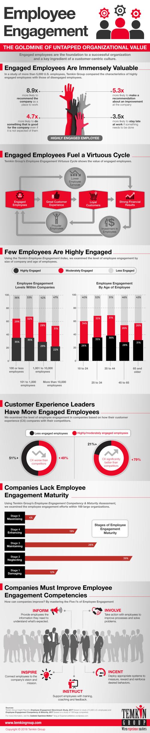 1802_EmployeeEngagement_Infographic-1