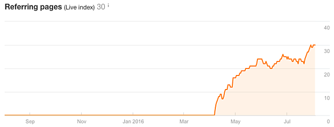 1_backlink_example.png