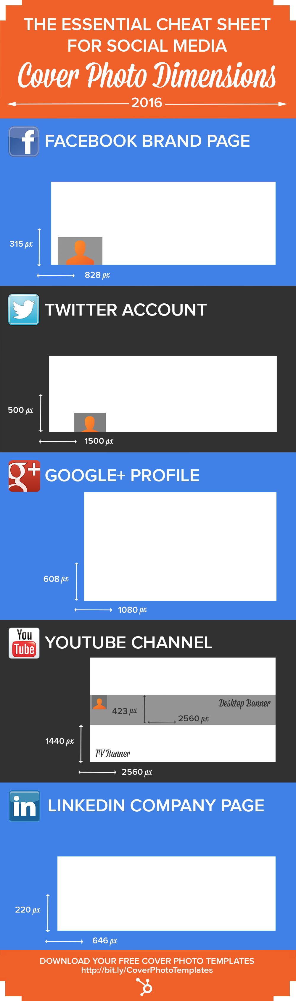 The essential cheat sheet of cover photo dimensions for facebook 2016 social media cheat sheeteg toneelgroepblik Images