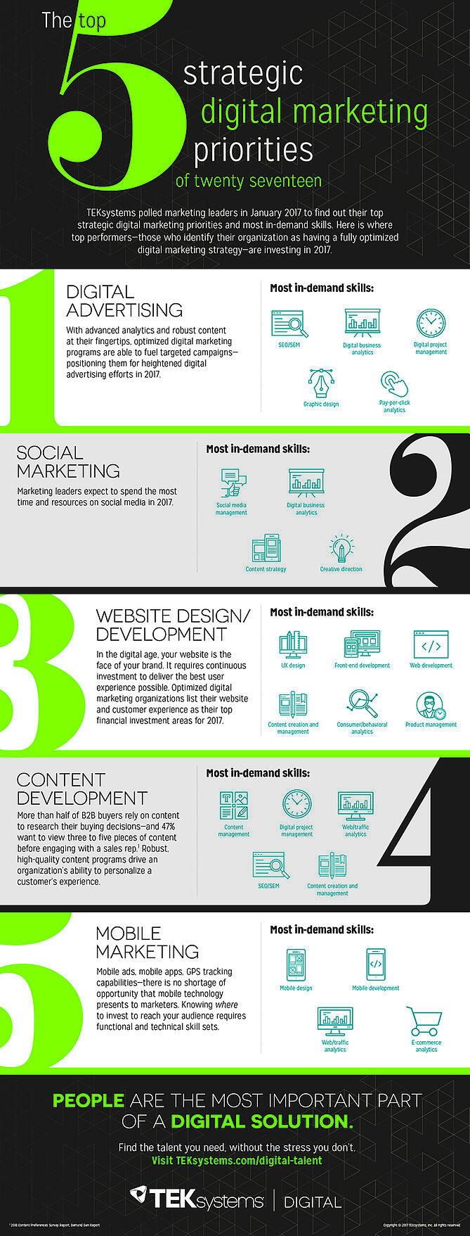 2017-digital-marketing-trends-infographic-850x2233.jpg