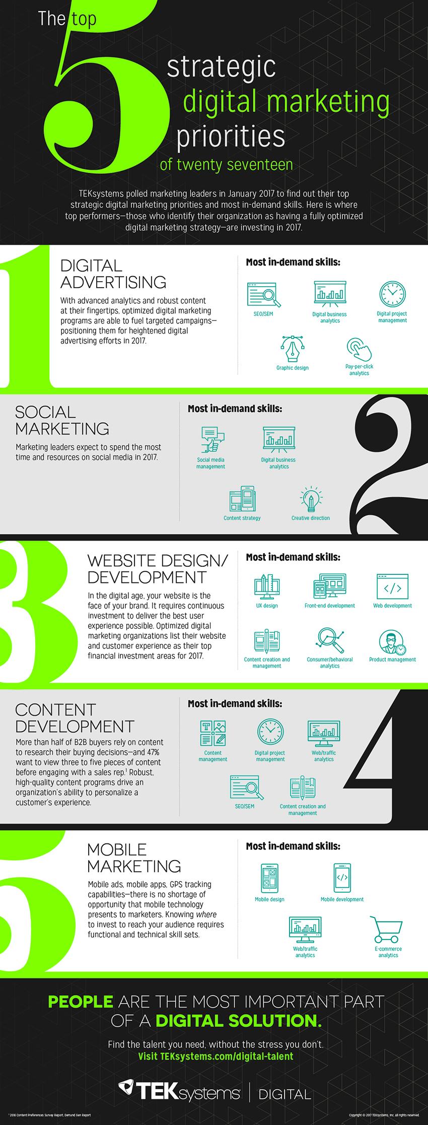 2017-digital-marketing-trends-infographic-850x2233.jpg