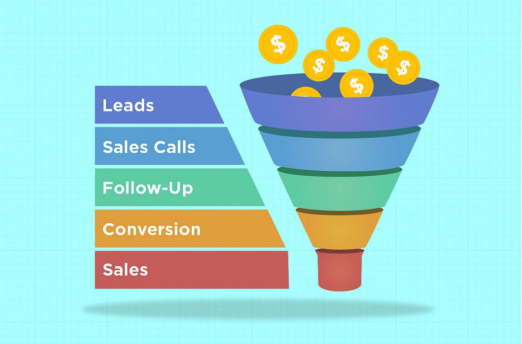 sales funnel model