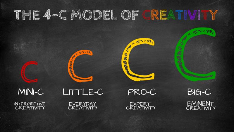 4-c-model-creativity