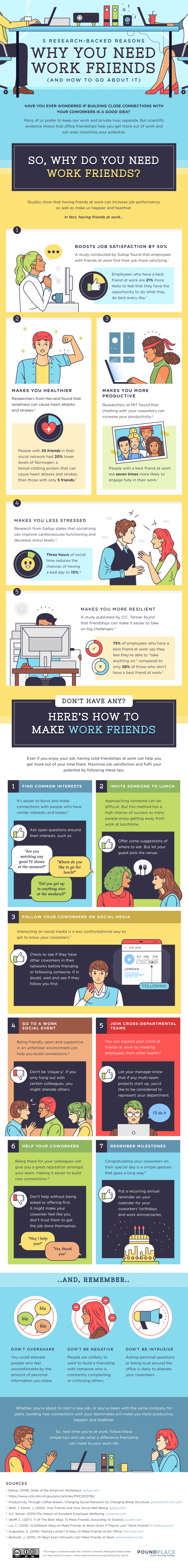 5-research-backed-reasons-why-you-need-work-friends