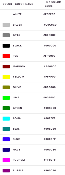 A list of common colors and their HTML hex color codes
