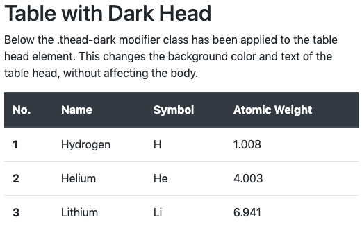 bootstrap css table with dark head example