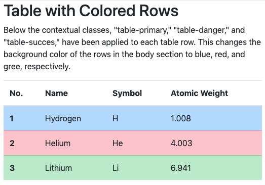 Bootstrap CSS table with colored rows example