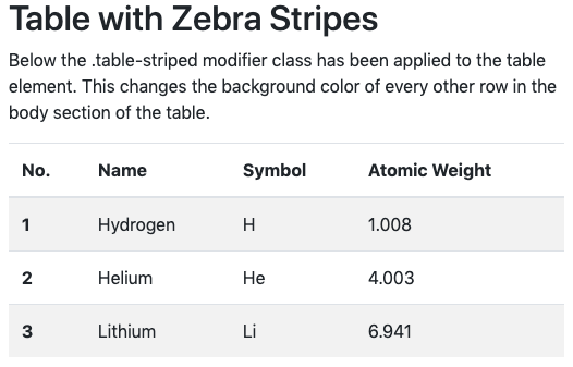 bootstrap css table with zebra stripes example