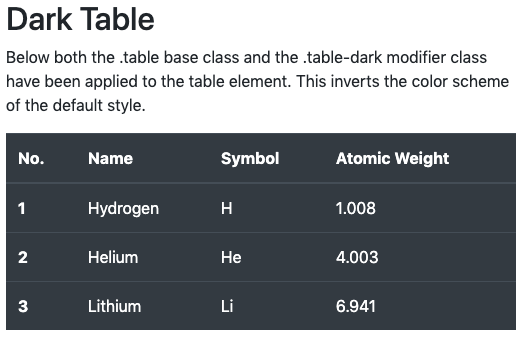 dark bootstrap css table example