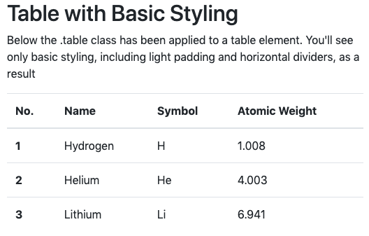 Bootstrap CSS table with basic styling