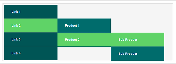 A vertical navigation menu with two levels of fly out menu, one for products and one for sub products.