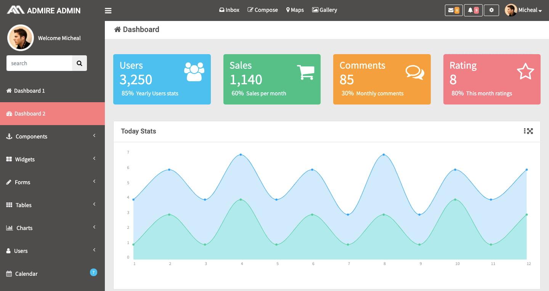Admire HTML5 dashboard template with dark sidebar