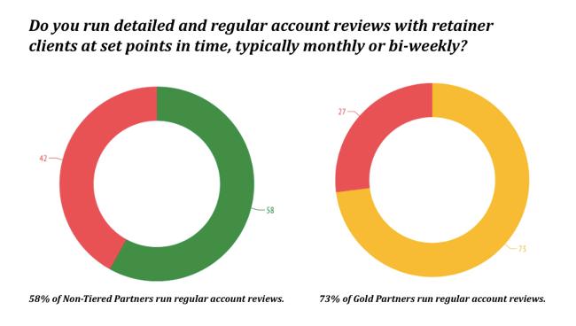 account-reviews