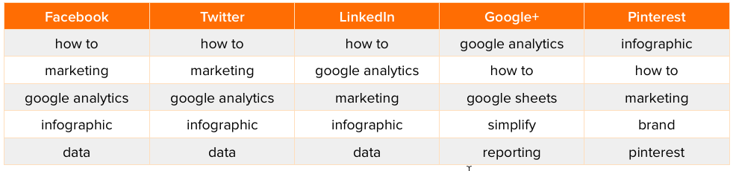 analytics-headlines-1.png