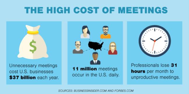 cost-meetings
