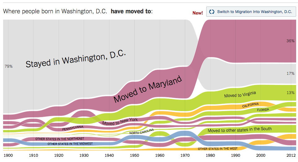 dc-migration-nytimes